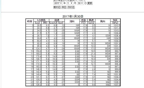 2017-02-01 (2)